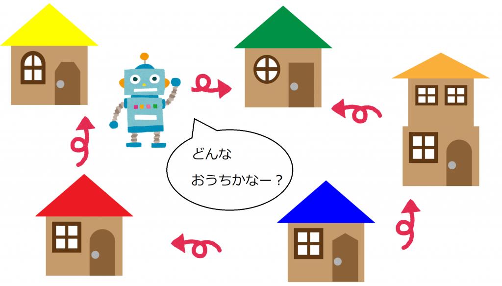 Googleロボットが世界中のサイトを巡回する